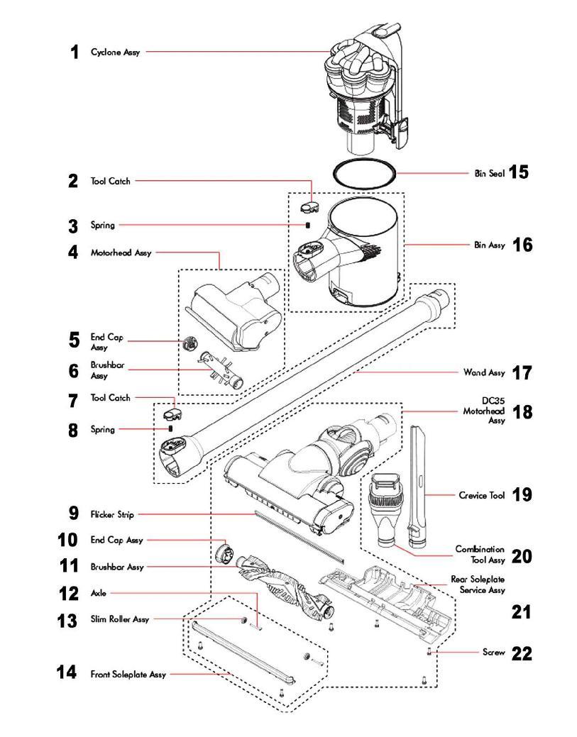 Dyson Digital Slim Multi Floor Cordless Vacuum