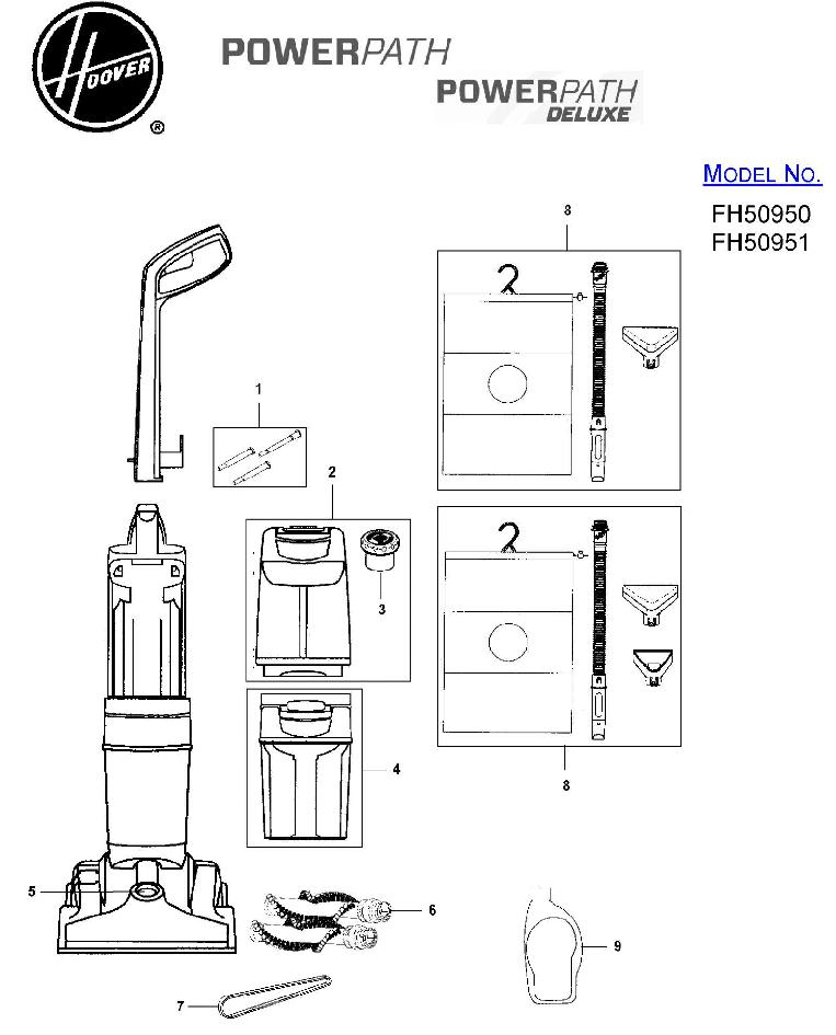 Hoover Fh50950 Power Path Carpet Washer: Parts Of The Hoof Diagram At Sergidarder.com
